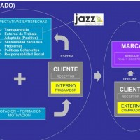 gestion visual jazz solutions (2)