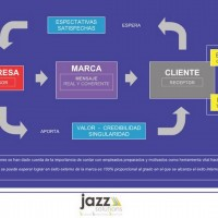 gestion visual jazz solutions (3)